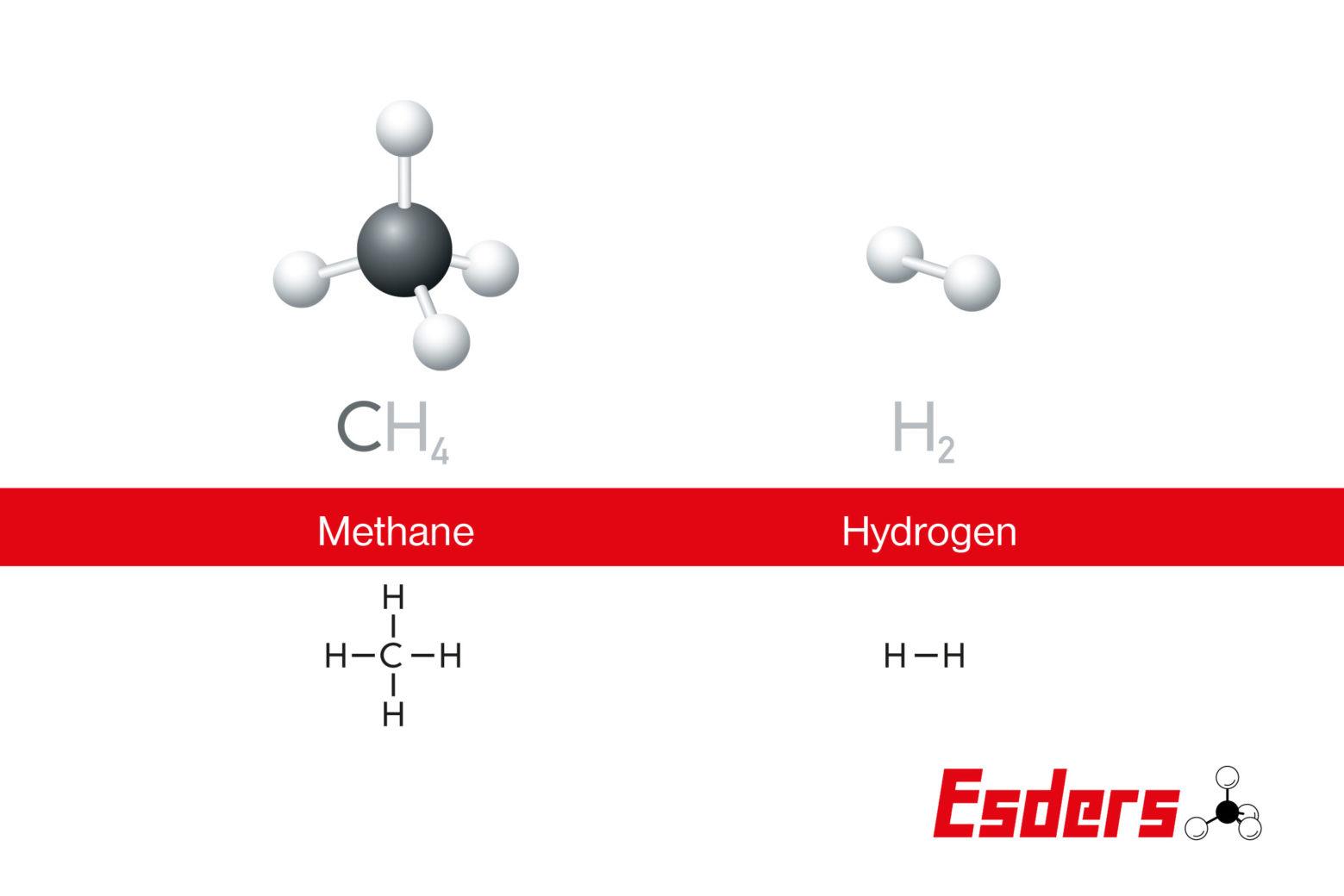 现有测量技术在含氢成分气体分布系统中的应用